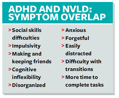 ADHD and NVLD Symptom Overlap